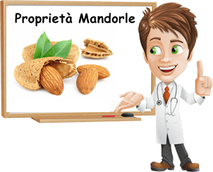 Proprietà Mandorle