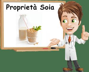Proprietà Soia