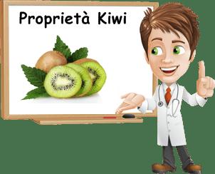 Proprietà kiwi
