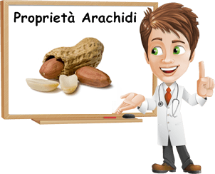 Proprietà Arachidi