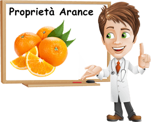 Proprietà Arance