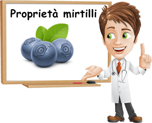 Proprietà mirtilli