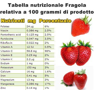 Tabella nutrizionale Fragola