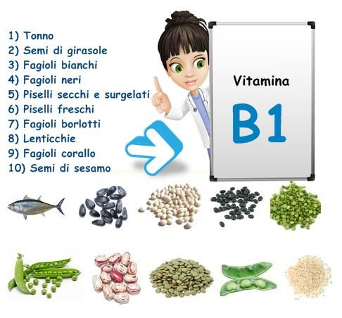 Tabella vitamina B1