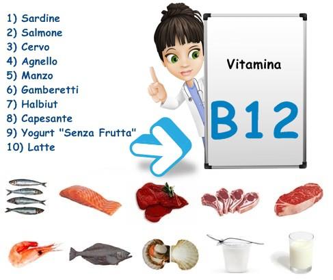 Tabella vitamina B12