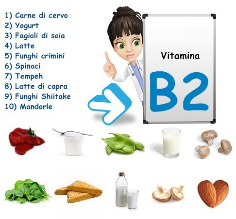 Tabella vitamina B2