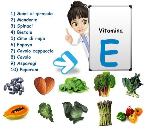 Tabella vitamina E