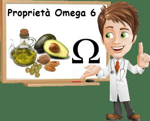 Proprietà Omega 6