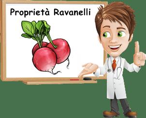 proprietà ravanelli