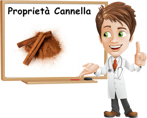 Proprietà cannella