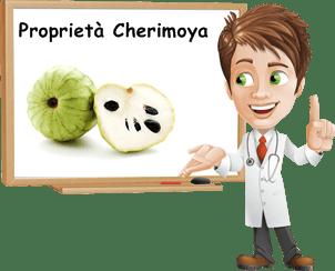 Proprietà Cherimoya
