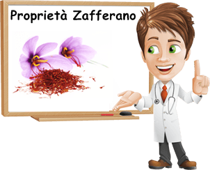 Proprietà Zafferano