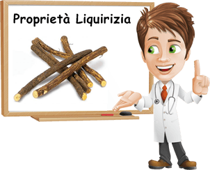 Proprietà Liquirizia