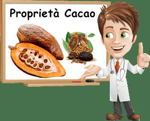 Proprietà Cacao
