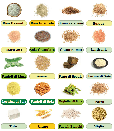 grano e legumi