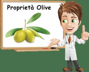 Proprietà Olive