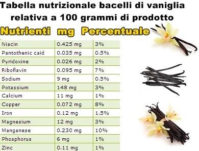 Tabella nutrizionale baccelli di vaniglia