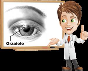 Orzaiolo: sintomi, rimedi, cura