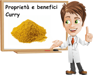 Proprietà curry
