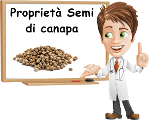 Proprietà semi di canapa