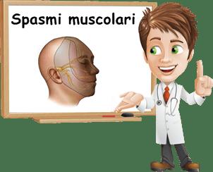 Spasmi muscolari