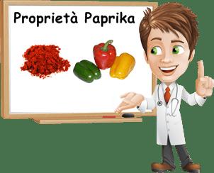 Proprietà Paprika