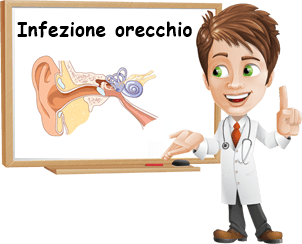 Infezione orecchio