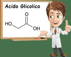 Proprietà acido glicolico