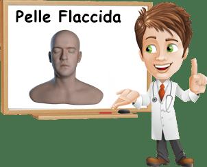 Pelle flaccida