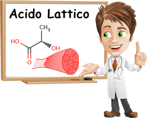 Acido lattico cause