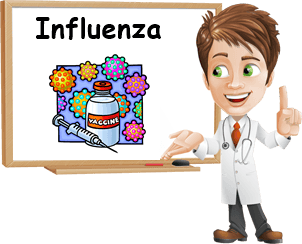 Influenza 2015-2016