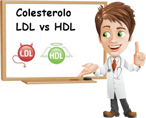 Differenza LDL e HDL