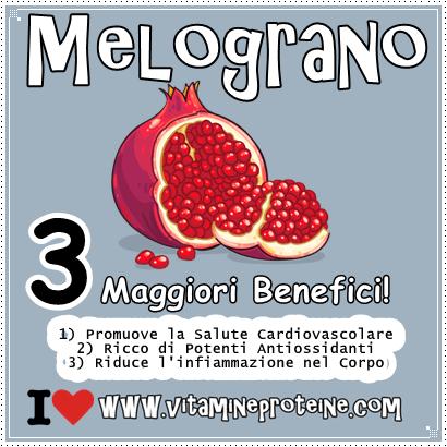 Tabella Melograno