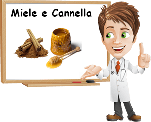Benefici miele e cannella