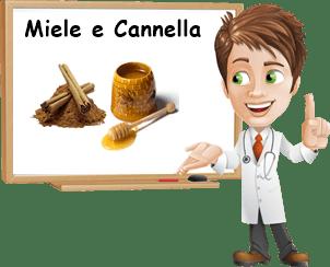 Benefici miele e cannella