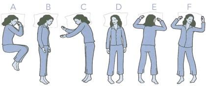 Extrasistole A Letto.Le 7 Migliori Posizioni Per Dormire Bene Vitamineproteine Com