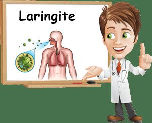 Cause della laringite