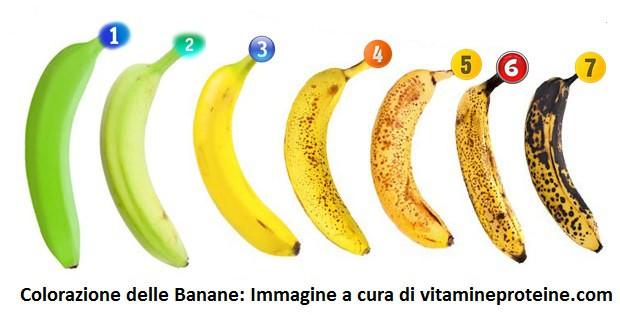 colori delle banane
