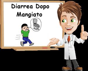 diarrea dopo mangiato cibi