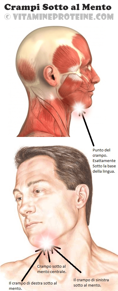 Crampi sotto al mento