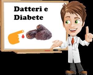 posso mangiare i datteri con il diabete
